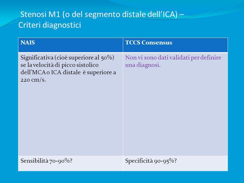Stenosi M1 (o del segmento distale dellICA) – Criteri diagnostici NAISTCCS Consensus Significativa (cioè superiore al 50%) se la velocità di picco sis