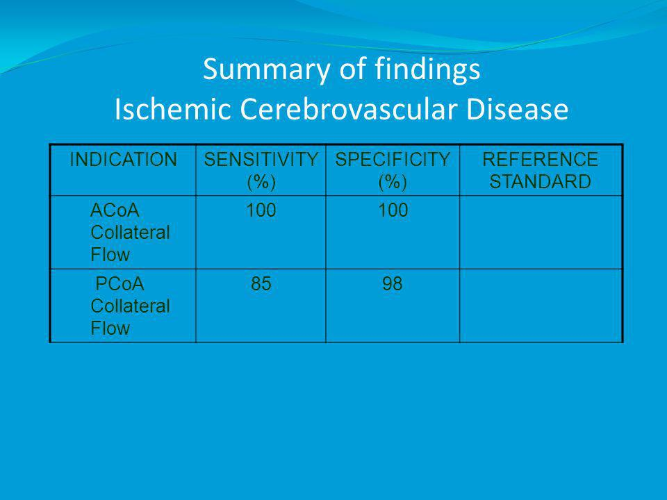 Summary of findings Ischemic Cerebrovascular Disease INDICATIONSENSITIVITY (%) SPECIFICITY (%) REFERENCE STANDARD ACoA Collateral Flow 100 PCoA Collateral Flow 8598