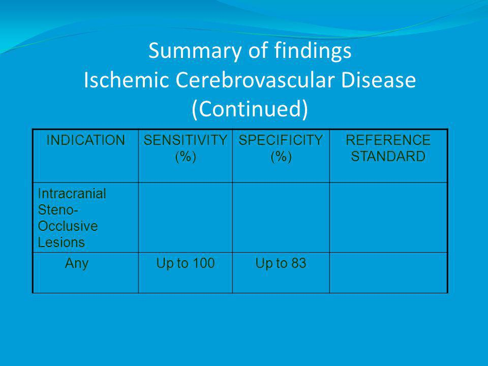 INDICATIONSENSITIVITY (%) SPECIFICITY (%) REFERENCE STANDARD Intracranial Steno- Occlusive Lesions AnyUp to 100Up to 83 Summary of findings Ischemic C