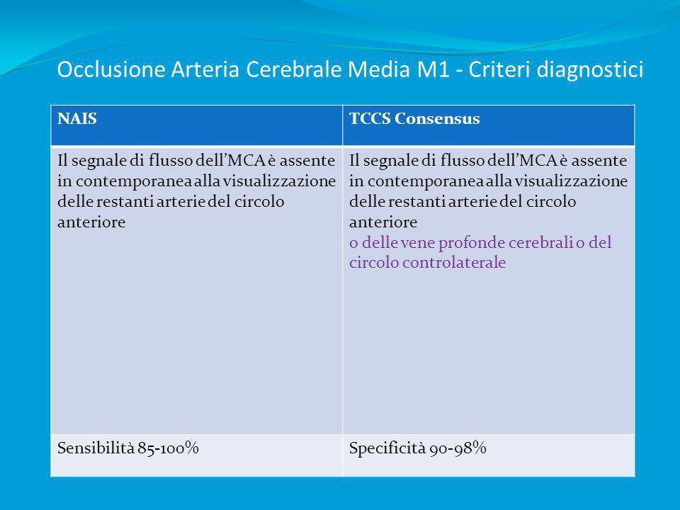 Occlusione Arteria Cerebrale Media M1 - Criteri diagnostici NAISTCCS Consensus Il segnale di flusso dellMCA è assente in contemporanea alla visualizza