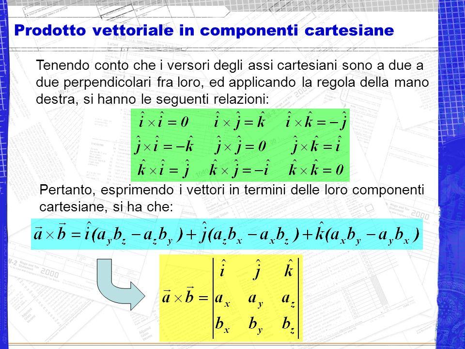Prodotto vettoriale in componenti cartesiane Tenendo conto che i versori degli assi cartesiani sono a due a due perpendicolari fra loro, ed applicando la regola della mano destra, si hanno le seguenti relazioni: Pertanto, esprimendo i vettori in termini delle loro componenti cartesiane, si ha che: