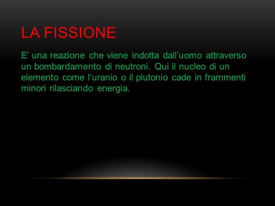 LA FISSIONE E una reazione che viene indotta dalluomo attraverso un bombardamento di neutroni. Qui il nucleo di un elemento come luranio o il plutonio