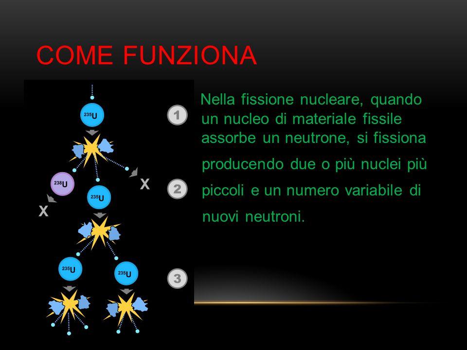 COME FUNZIONA Nella fissione nucleare, quando u un nucleo di materiale fissile a assorbe un neutrone, si fissiona producendo due o più nuclei più picc