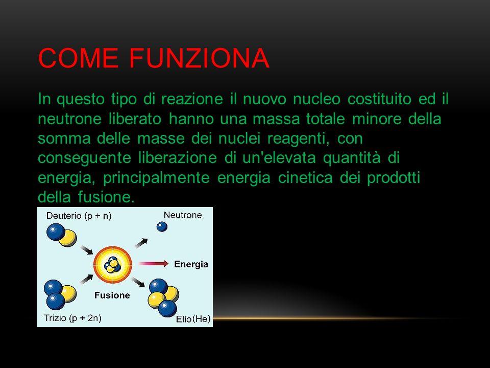 COME FUNZIONA In questo tipo di reazione il nuovo nucleo costituito ed il neutrone liberato hanno una massa totale minore della somma delle masse dei