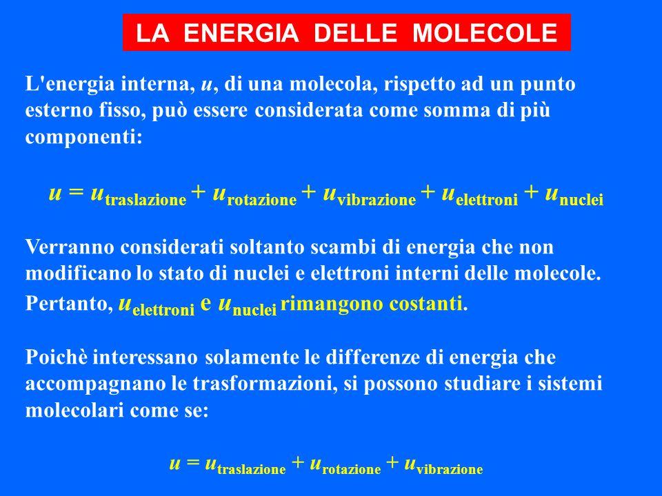 L'energia interna, u, di una molecola, rispetto ad un punto esterno fisso, può essere considerata come somma di più componenti: u = u traslazione + u