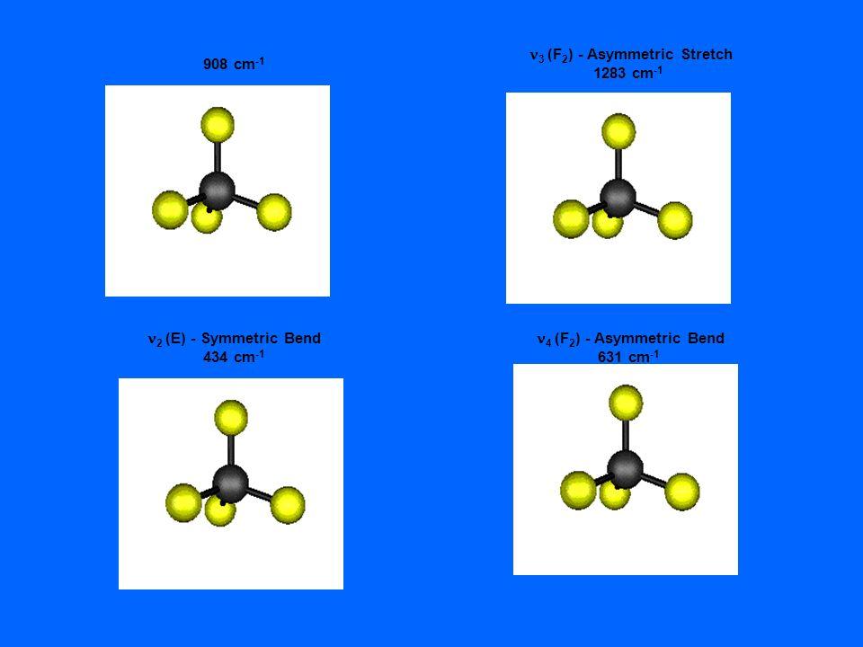 908 cm -1 3 (F 2 ) - Asymmetric Stretch 1283 cm -1 2 (E) - Symmetric Bend 434 cm -1 4 (F 2 ) - Asymmetric Bend 631 cm -1