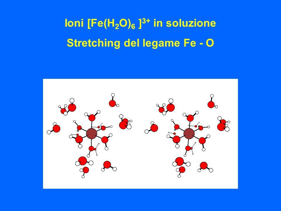 Ioni [Fe(H 2 O) 6 ] 3+ in soluzione Stretching del legame Fe - O