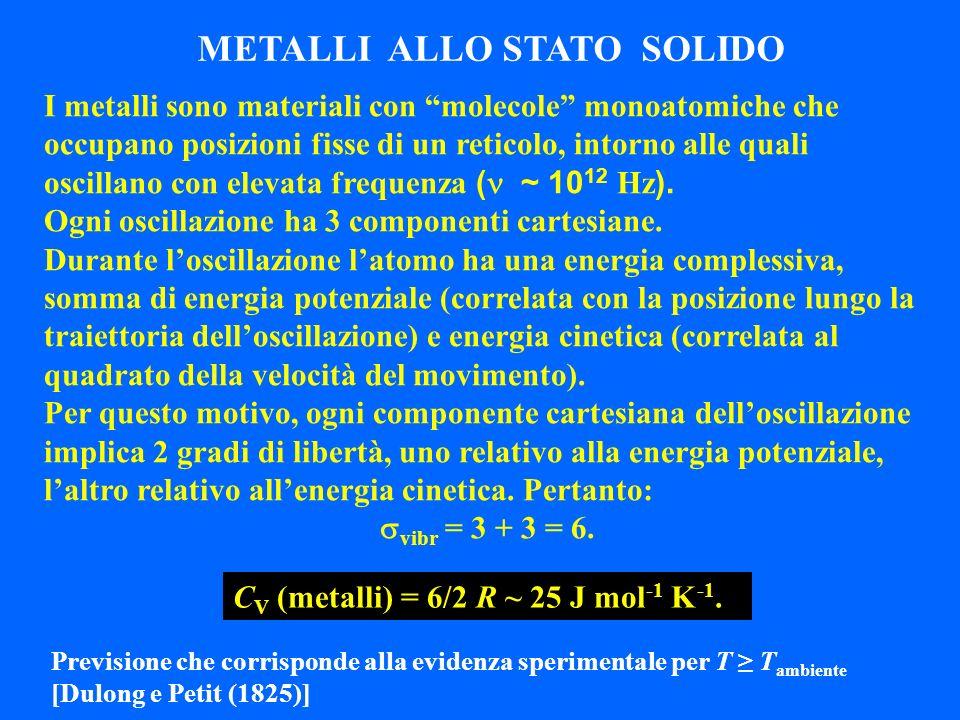 METALLI ALLO STATO SOLIDO I metalli sono materiali con molecole monoatomiche che occupano posizioni fisse di un reticolo, intorno alle quali oscillano