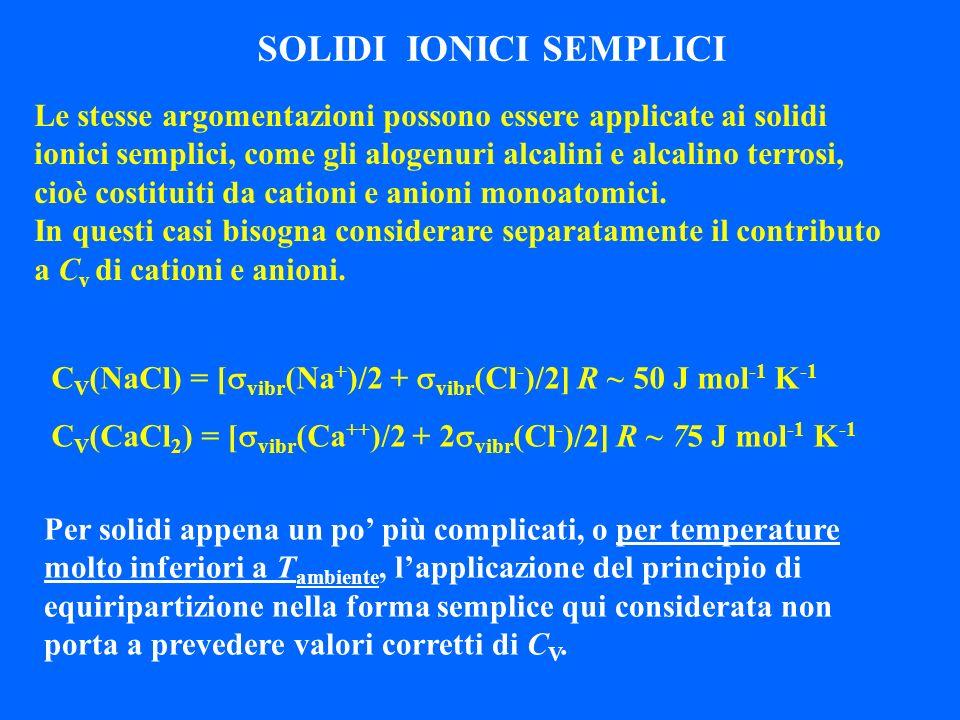 SOLIDI IONICI SEMPLICI Le stesse argomentazioni possono essere applicate ai solidi ionici semplici, come gli alogenuri alcalini e alcalino terrosi, ci