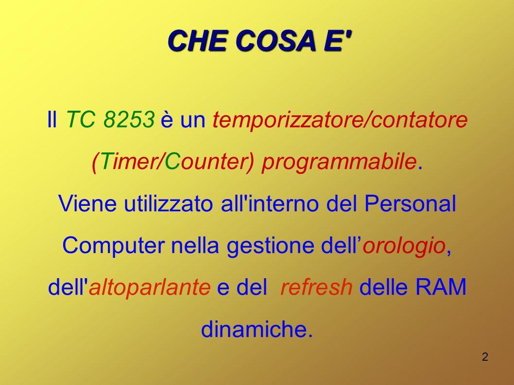 3 COSA CONTIENE CH0 CH2 CH1 REGISTRO DI CONTOLLO BUSDATIINTERNOBUSDATIINTERNO 8 8 88 8 D0 - D7 TC 8253 CLOCK 0(CK0) GATE 0(G0) USCITA 0(U0) GATE 1(G1) GATE 2(G2) CLOCK 1(CK1) USCITA 1(U1) USCITA 2(U2) CLOCK 2(CK2)