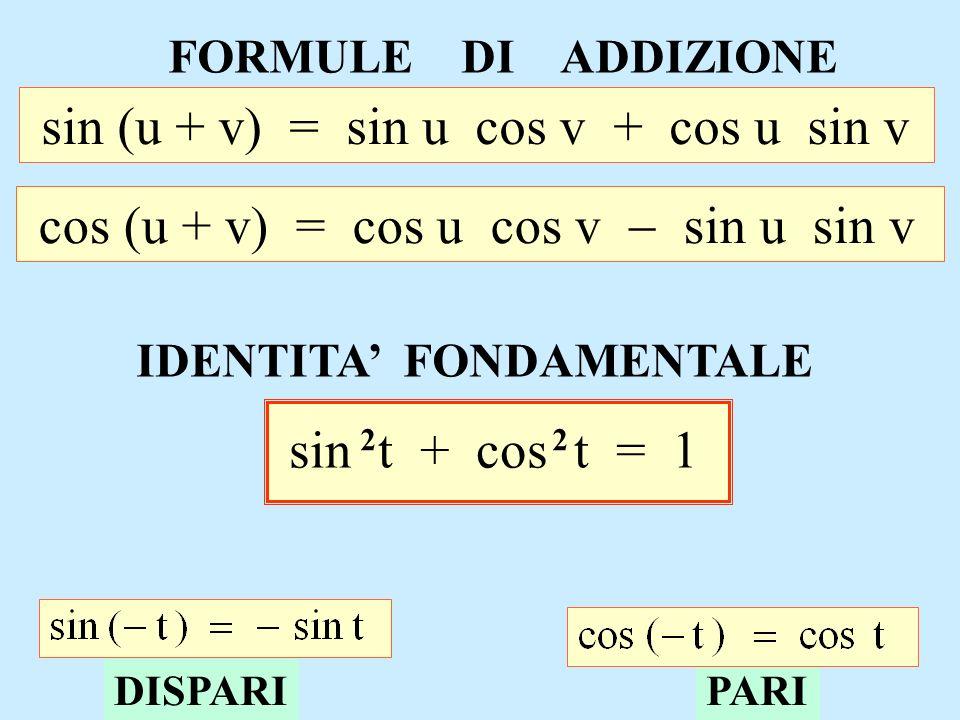 FORMULE DI ADDIZIONE sin (u + v) = sin u cos v + cos u sin v cos (u + v) = cos u cos v sin u sin v DISPARIPARI IDENTITA FONDAMENTALE sin t + cos t = 1
