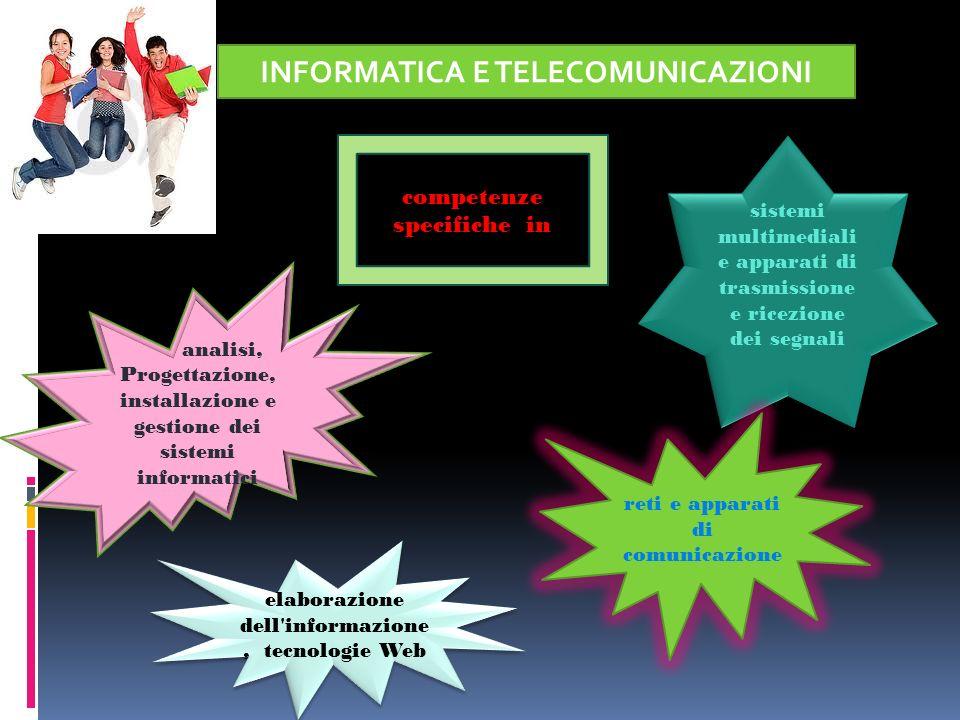 INFORMATICA E TELECOMUNICAZIONI competenze specifiche in analisi, Progettazione, installazione e gestione dei sistemi informatici sistemi multimediali