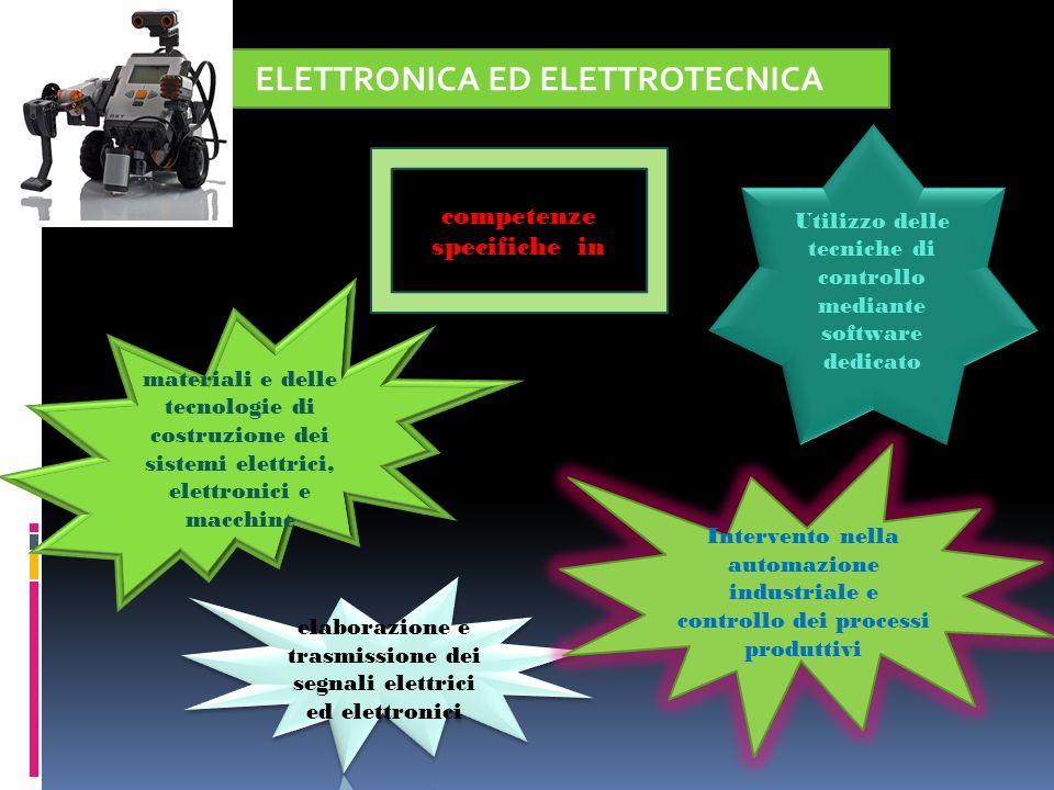 ELETTRONICA ED ELETTROTECNICA competenze specifiche in materiali e delle tecnologie di costruzione dei sistemi elettrici, elettronici e macchine Utili