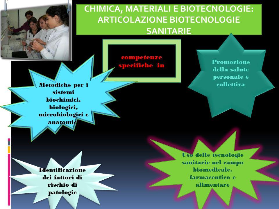 CHIMICA, MATERIALI E BIOTECNOLOGIE: ARTICOLAZIONE BIOTECNOLOGIE SANITARIE competenze specifiche in Metodiche per i sistemi biochimici, biologici, micr