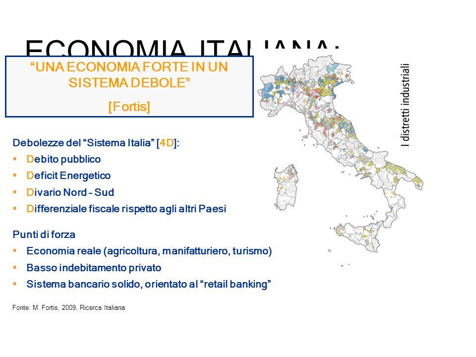 ECONOMIA ITALIANA: I PUNTI DI FORZA UNA ECONOMIA FORTE IN UN SISTEMA DEBOLE [Fortis] Fonte: M. Fortis, 2009, Ricerca Italiana Debolezze del Sistema It