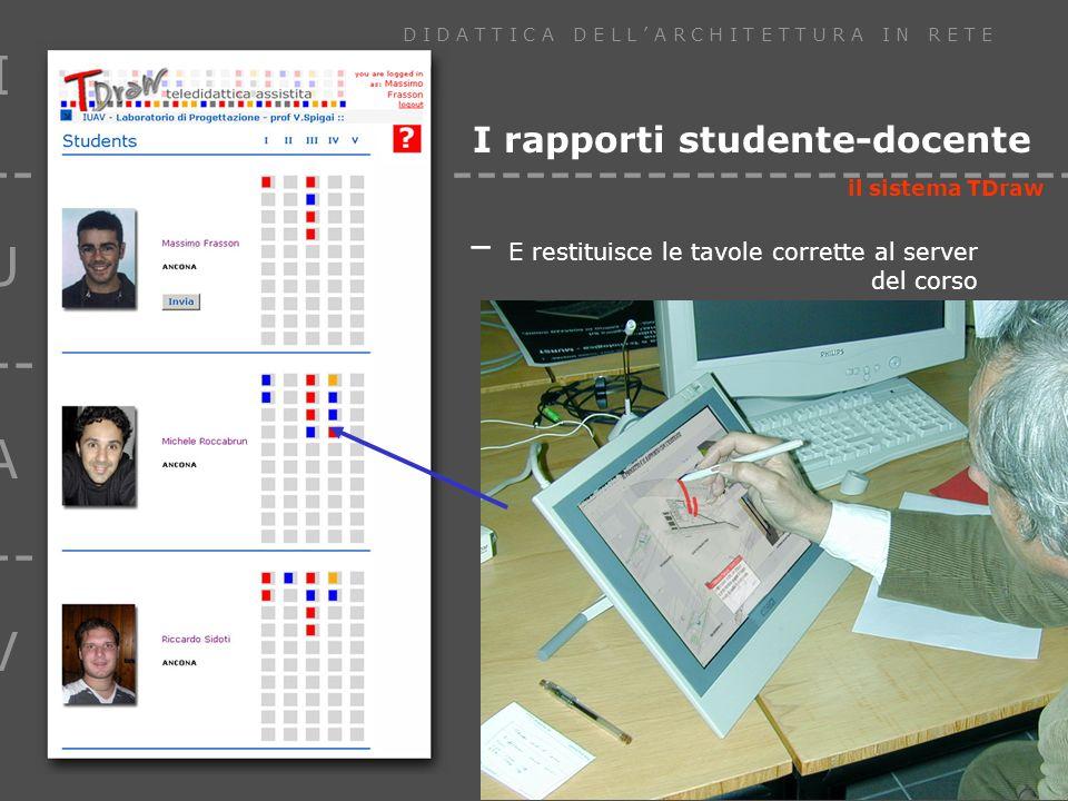 I U --- A --- V D I D A T T I C A D E L L A R C H I T E T T U R A I N R E T E ------------------------------------------------ I rapporti studente-docente – E restituisce le tavole corrette al server del corso il sistema TDraw