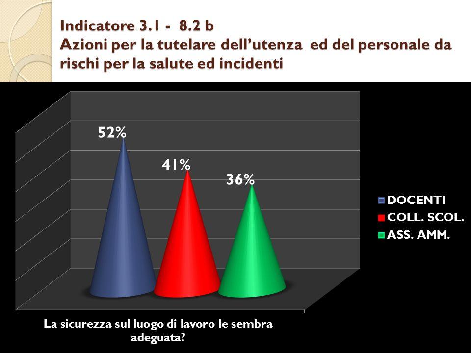 Indicatore 3.1 - 8.2 b Azioni per la tutelare dellutenza ed del personale da rischi per la salute ed incidenti