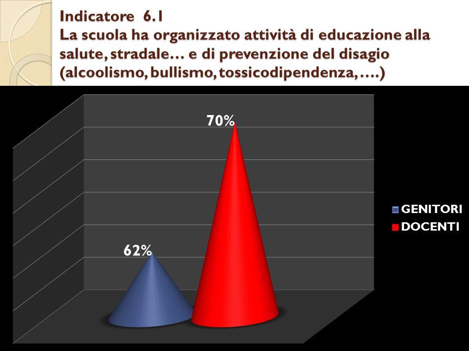 Indicatore 6.1 La scuola ha organizzato attività di educazione alla salute, stradale… e di prevenzione del disagio (alcoolismo, bullismo, tossicodipendenza, ….)