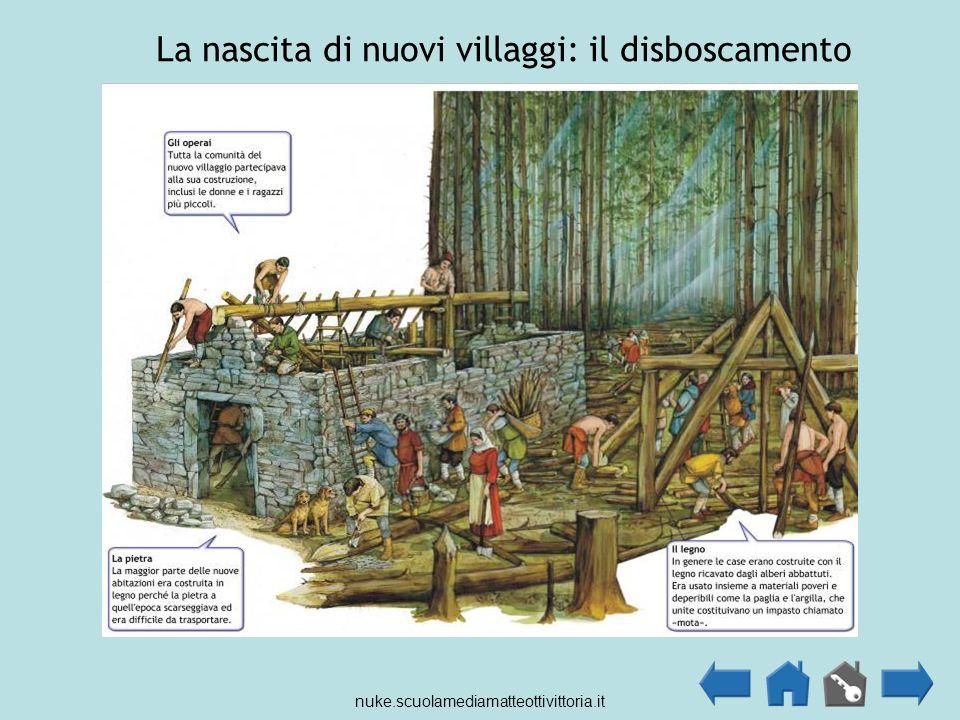 La nascita di nuovi villaggi: il disboscamento nuke.scuolamediamatteottivittoria.it