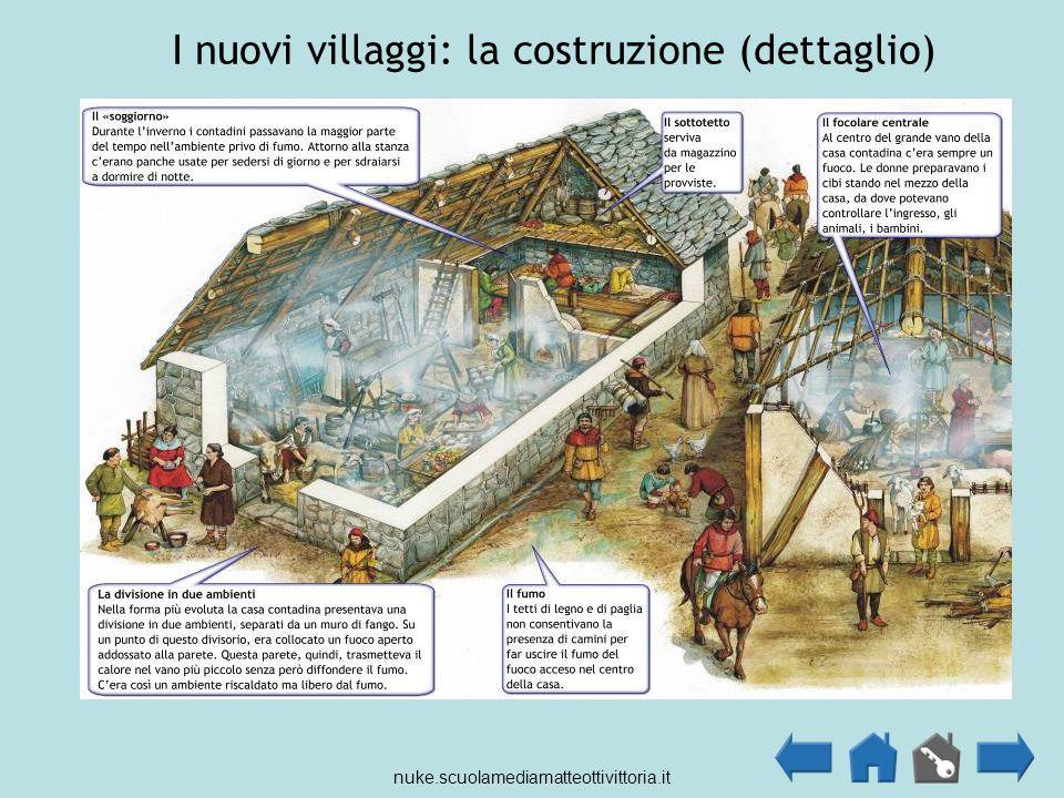 I nuovi villaggi: la costruzione (dettaglio) nuke.scuolamediamatteottivittoria.it
