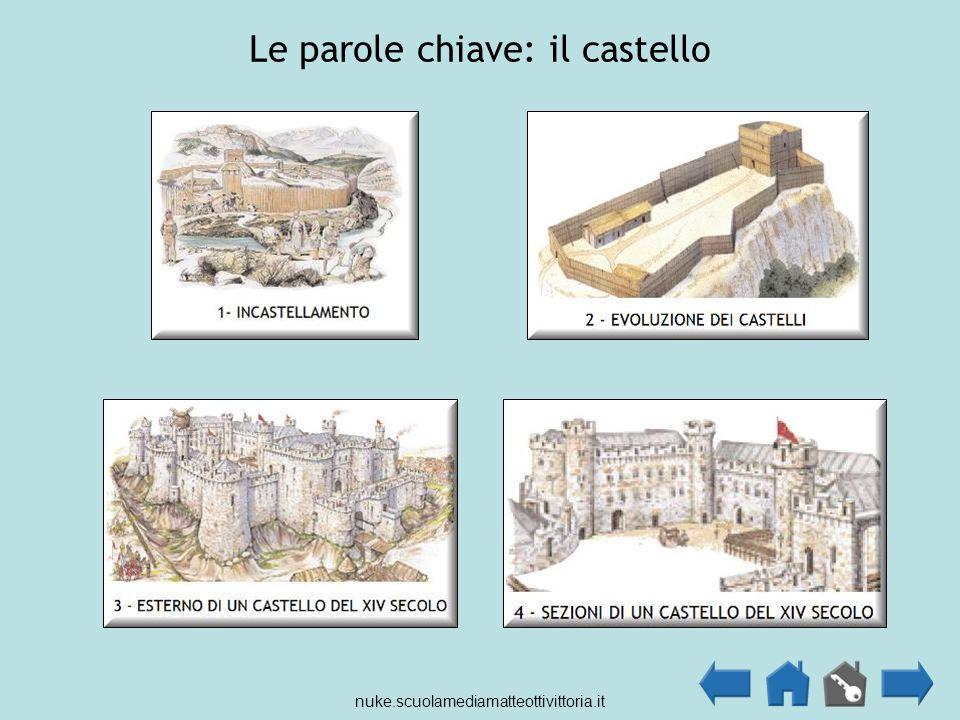Le parole chiave: il castello nuke.scuolamediamatteottivittoria.it
