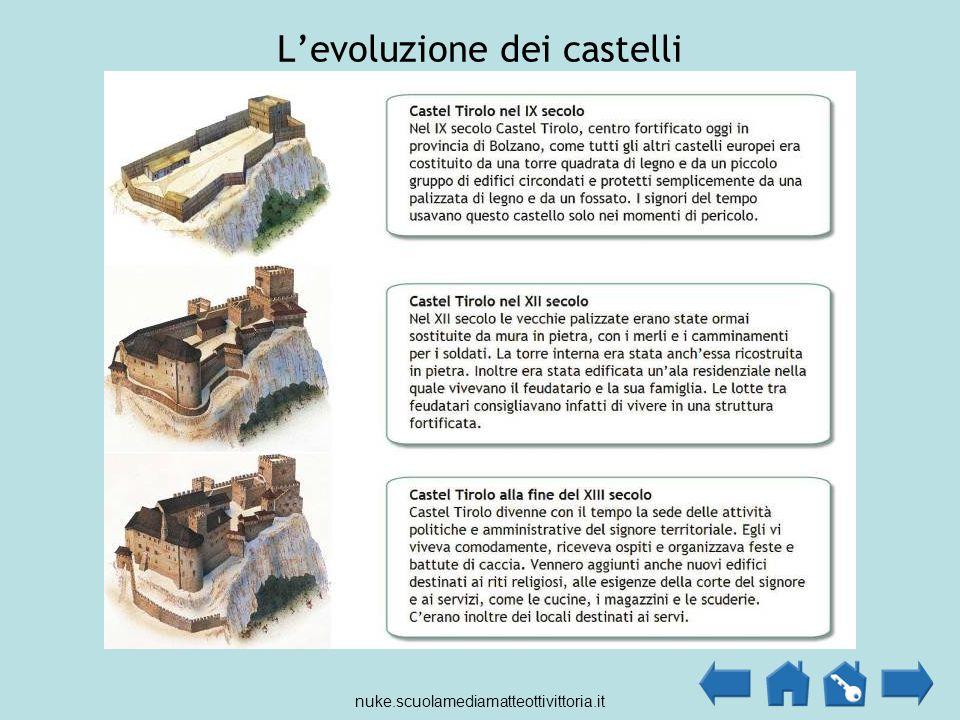 Levoluzione dei castelli nuke.scuolamediamatteottivittoria.it