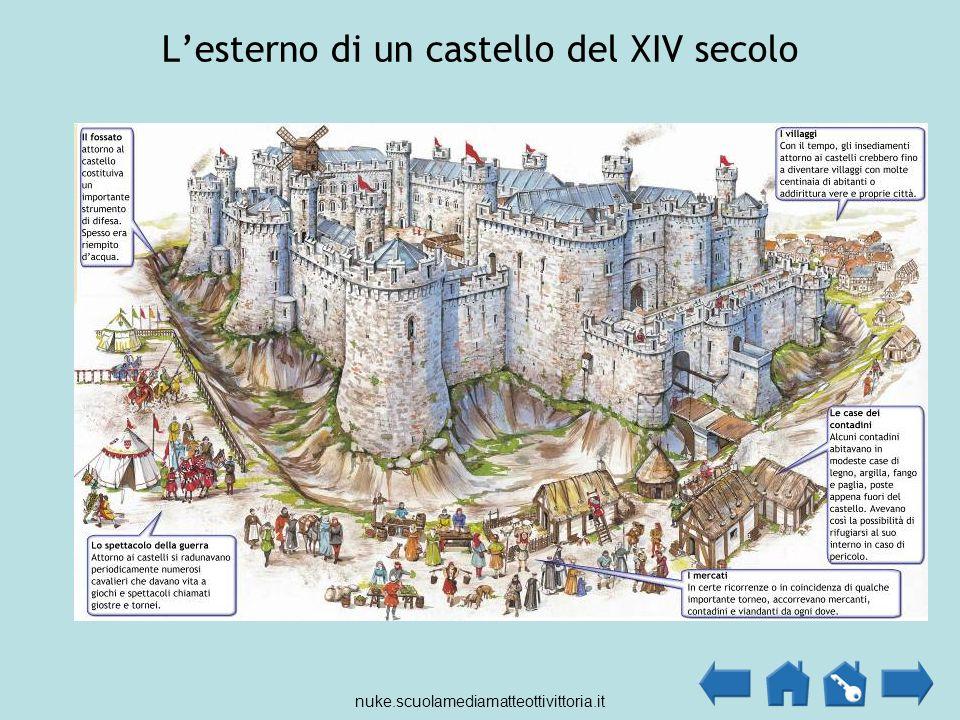 Lesterno di un castello del XIV secolo nuke.scuolamediamatteottivittoria.it