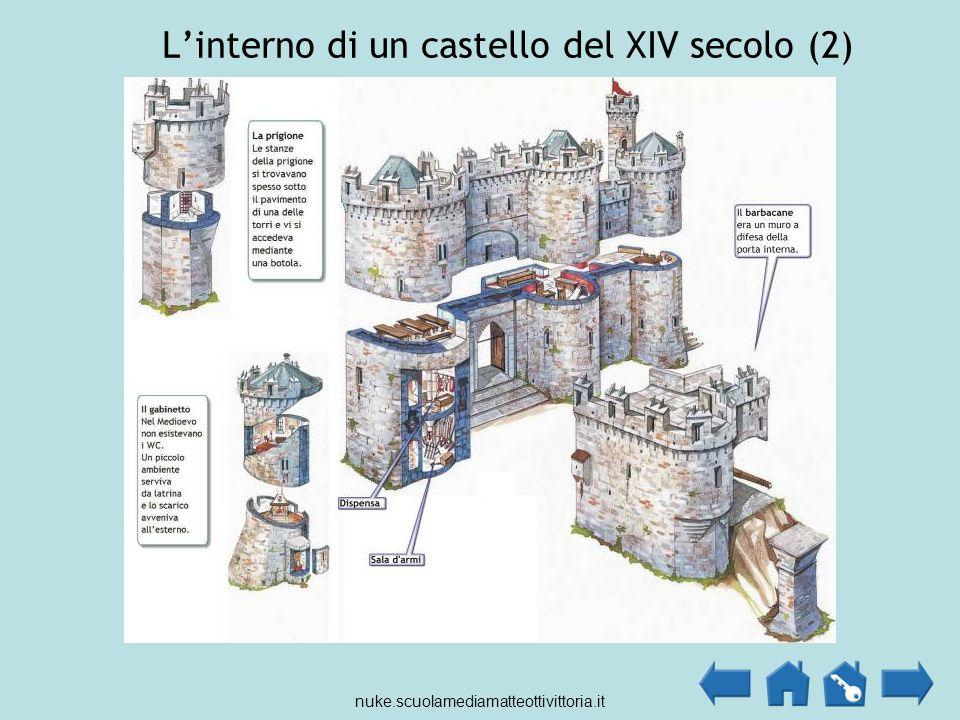 Linterno di un castello del XIV secolo (2) nuke.scuolamediamatteottivittoria.it