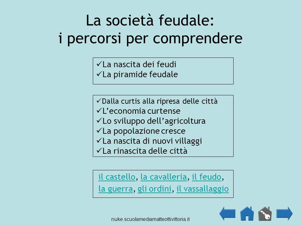 La società feudale: i percorsi per comprendere il castelloil castello, la cavalleria, il feudo,la cavalleriail feudo la guerrala guerra, gli ordini, i