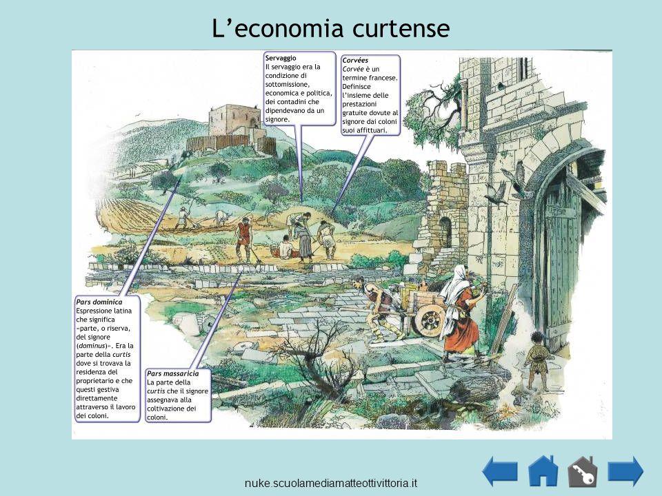 Leconomia curtense nuke.scuolamediamatteottivittoria.it