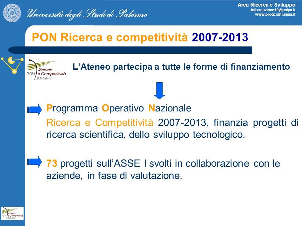 Università degli Studi di Palermo Area Ricerca e Sviluppo informazione19@unipa.it www.progcom.unipa.it PON Ricerca e competitività 2007-2013 LAteneo p