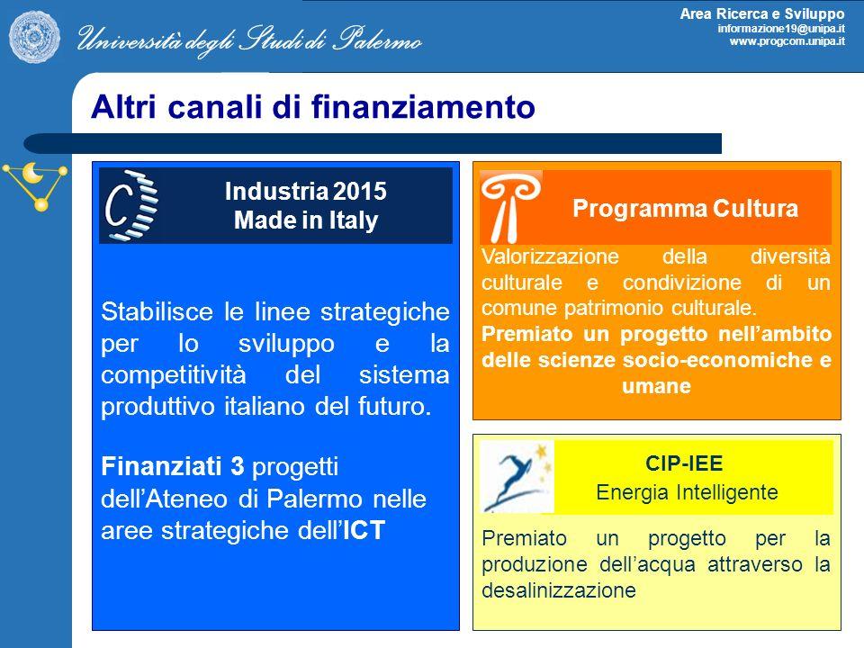 Università degli Studi di Palermo Area Ricerca e Sviluppo informazione19@unipa.it www.progcom.unipa.it Altri canali di finanziamento Stabilisce le linee strategiche per lo sviluppo e la competitività del sistema produttivo italiano del futuro.