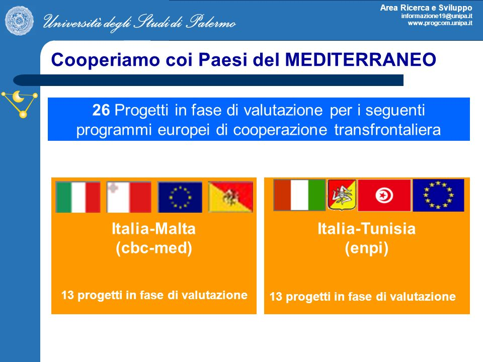Università degli Studi di Palermo Area Ricerca e Sviluppo informazione19@unipa.it www.progcom.unipa.it Cooperiamo coi Paesi del MEDITERRANEO Italia-Malta (cbc-med) 13 progetti in fase di valutazione Italia-Tunisia (enpi) 13 progetti in fase di valutazione 26 Progetti in fase di valutazione per i seguenti programmi europei di cooperazione transfrontaliera