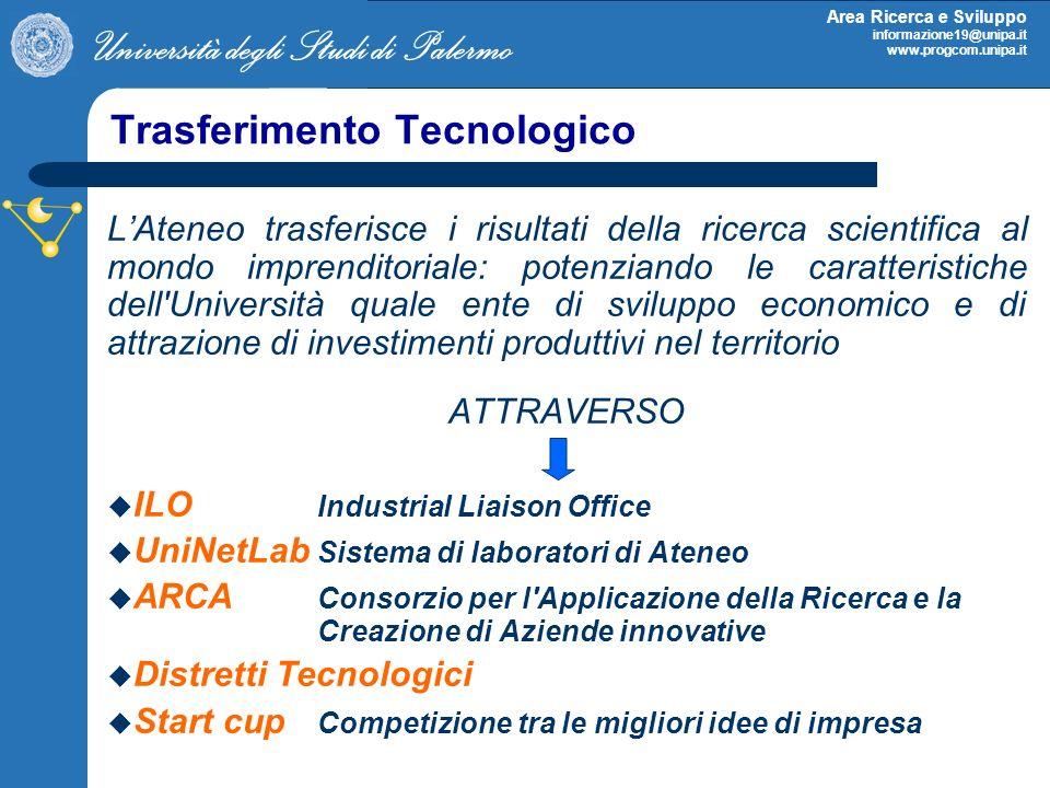 Università degli Studi di Palermo Area Ricerca e Sviluppo informazione19@unipa.it www.progcom.unipa.it Trasferimento Tecnologico LAteneo trasferisce i