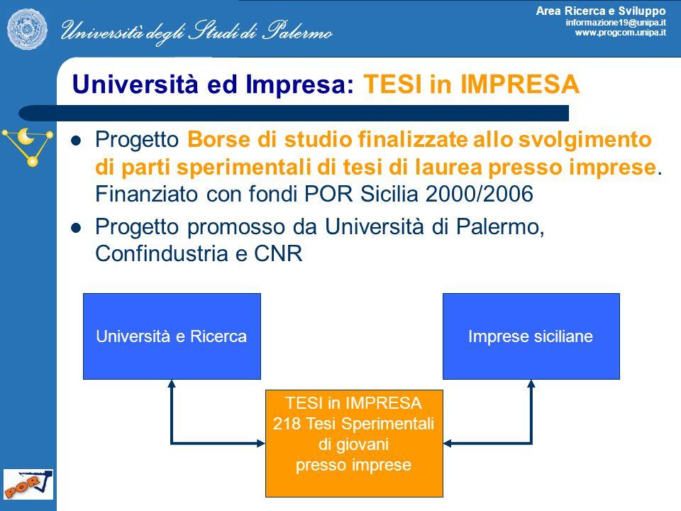 Università degli Studi di Palermo Area Ricerca e Sviluppo informazione19@unipa.it www.progcom.unipa.it Università ed Impresa: TESI in IMPRESA Progetto