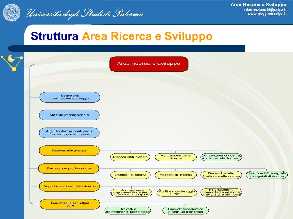 Università degli Studi di Palermo Area Ricerca e Sviluppo informazione19@unipa.it www.progcom.unipa.it Struttura Area Ricerca e Sviluppo