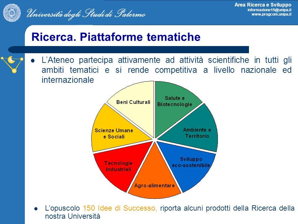 Università degli Studi di Palermo Area Ricerca e Sviluppo informazione19@unipa.it www.progcom.unipa.it Ricerca. Piattaforme tematiche LAteneo partecip