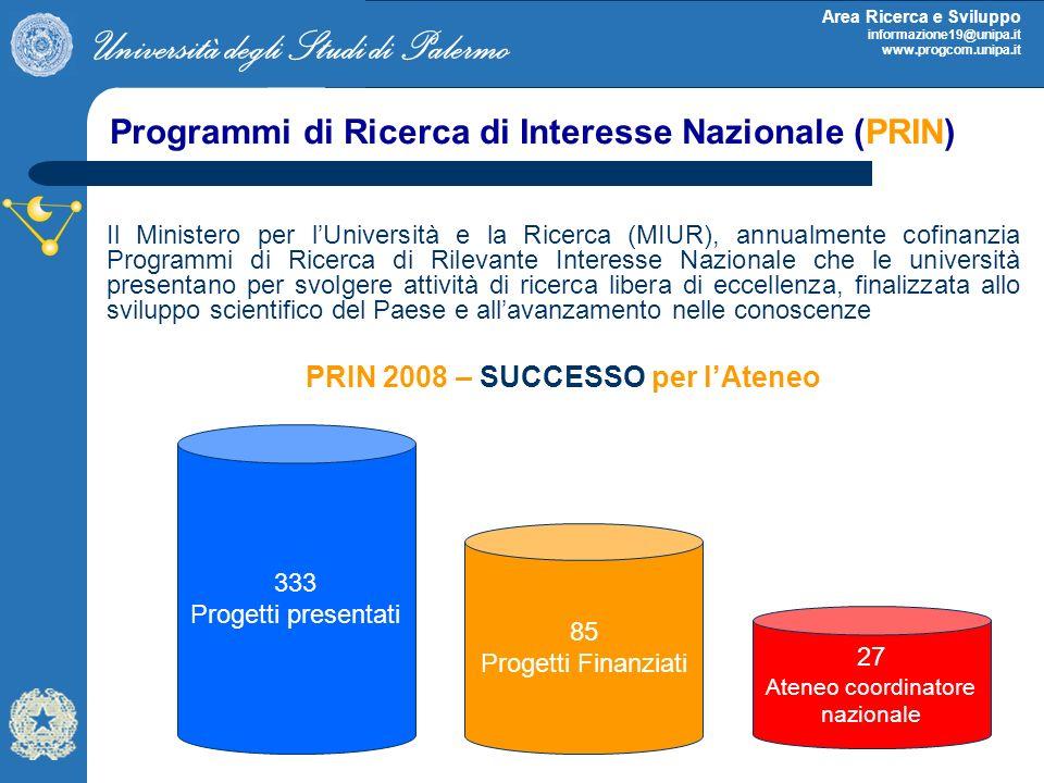 Università degli Studi di Palermo Area Ricerca e Sviluppo informazione19@unipa.it www.progcom.unipa.it Programmi di Ricerca di Interesse Nazionale (PR