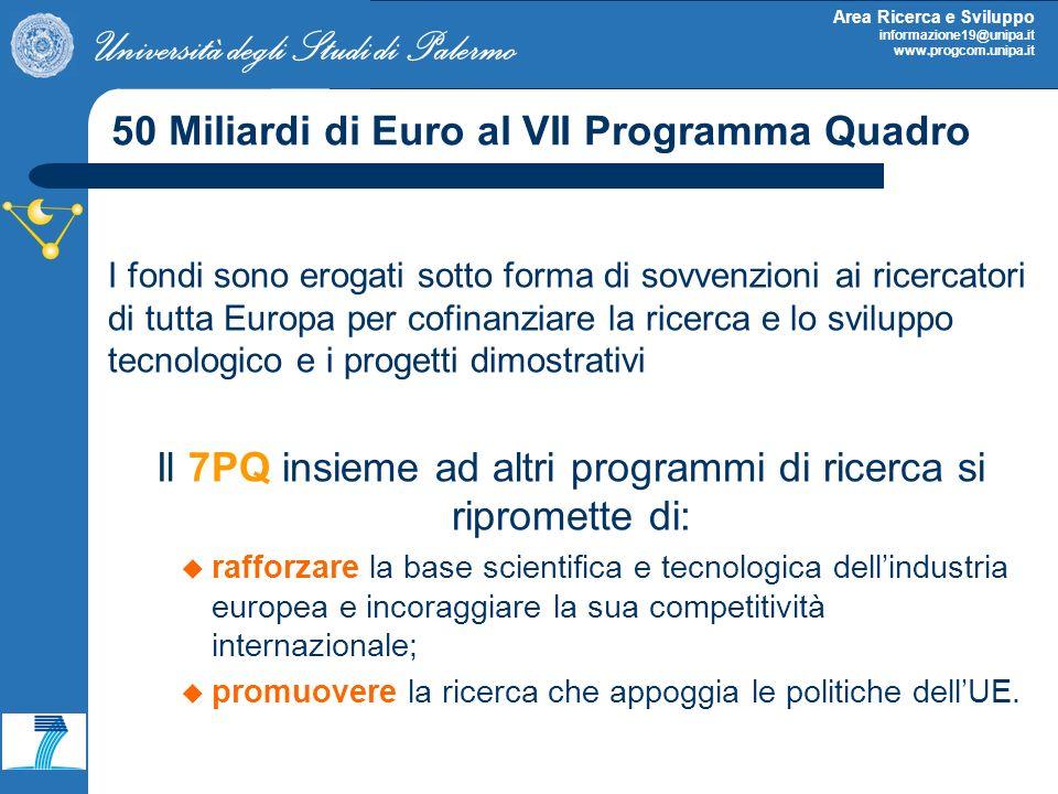 Università degli Studi di Palermo Area Ricerca e Sviluppo informazione19@unipa.it www.progcom.unipa.it 50 Miliardi di Euro al VII Programma Quadro I f