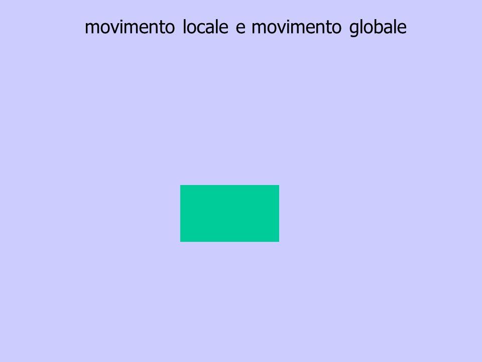 movimento locale e movimento globale