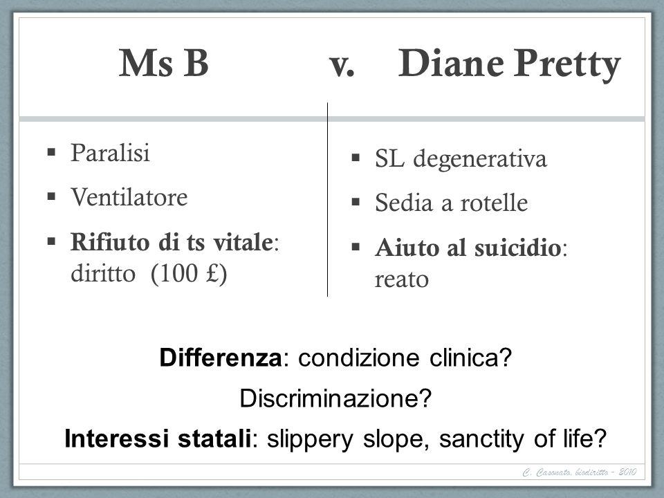 Ms B v. Diane Pretty Paralisi Ventilatore Rifiuto di ts vitale : diritto (100 £) SL degenerativa Sedia a rotelle Aiuto al suicidio: reato C. Casonato,