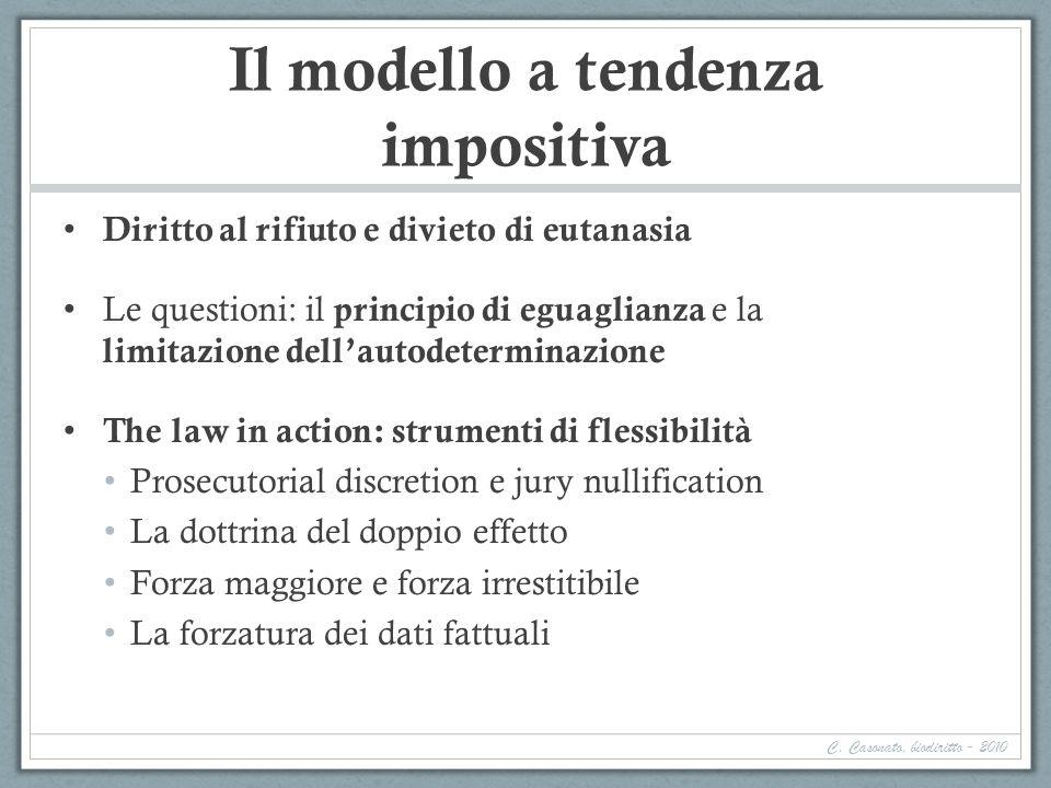 Il modello a tendenza impositiva Diritto al rifiuto e divieto di eutanasia Le questioni: il principio di eguaglianza e la limitazione dellautodetermin