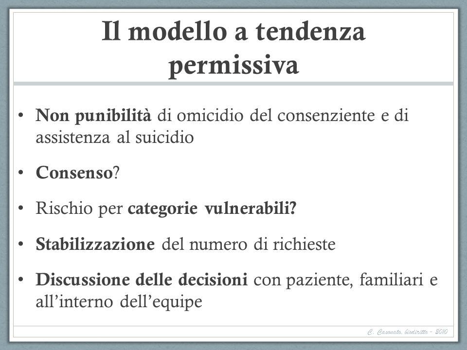 Il modello a tendenza permissiva Non punibilità di omicidio del consenziente e di assistenza al suicidio Consenso ? Rischio per categorie vulnerabili?