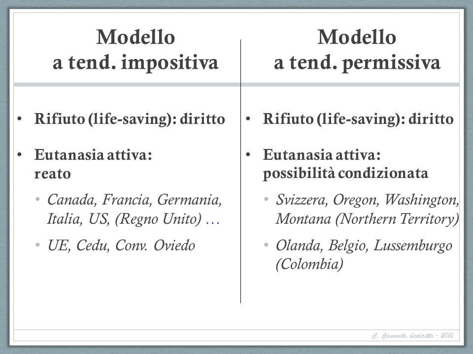 Il modello a tendenza impositiva Diritto di rifiutare trattamenti (vitali) MA Divieto di omicidio del consenziente e di assistenza al suicidio Problemi - eguaglianza.