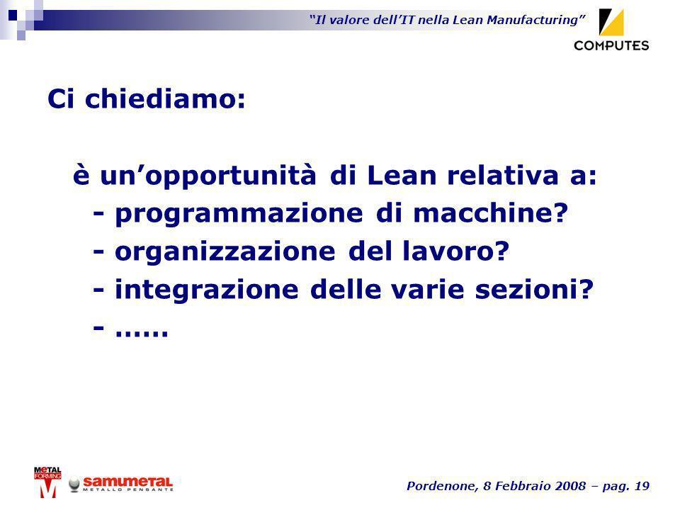 Il valore dellIT nella Lean Manufacturing Pordenone, 8 Febbraio 2008 – pag. 19 Ci chiediamo: è unopportunità di Lean relativa a: - programmazione di m