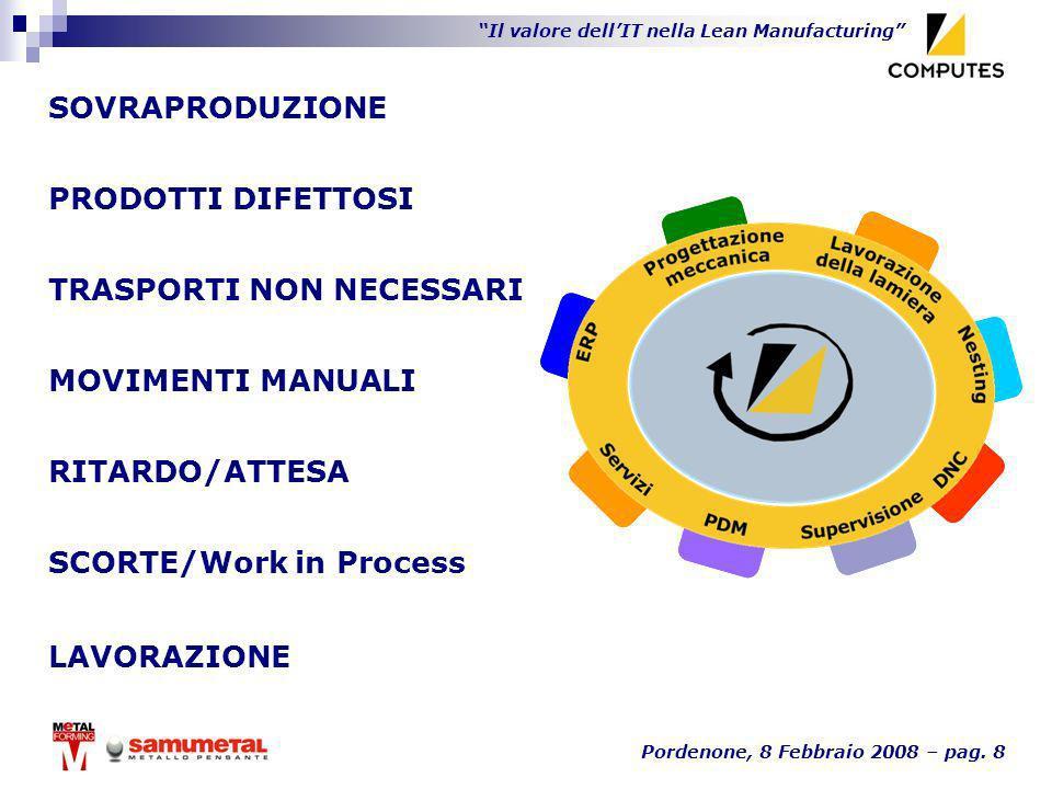 Il valore dellIT nella Lean Manufacturing Pordenone, 8 Febbraio 2008 – pag. 8 LAVORAZIONE SOVRAPRODUZIONE PRODOTTI DIFETTOSI TRASPORTI NON NECESSARI M
