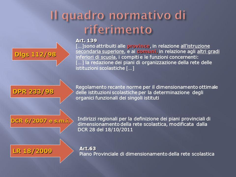 Dlgs 112/98 Art. 139 province comuni, […]sono attribuiti alle province, in relazione all'istruzione secondaria superiore, e ai comuni, in relazione ag