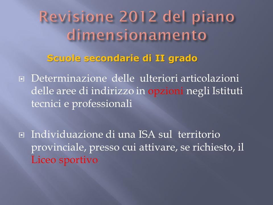 consultazione con le ISA di competenza Atto deliberativo Invio alla Regione Liguria Raccolta eventuali deliberazioni dei Comuni