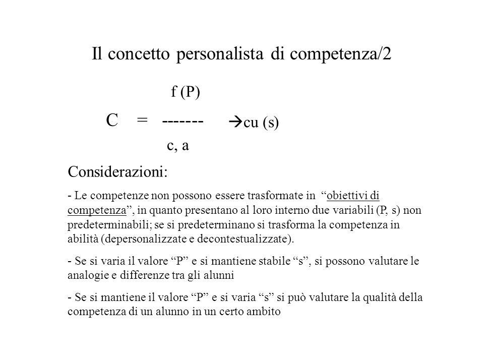 Il concetto personalista di competenza/2 C = ------- f (P) c, a cu (s) Considerazioni: - Le competenze non possono essere trasformate in obiettivi di competenza, in quanto presentano al loro interno due variabili (P, s) non predeterminabili; se si predeterminano si trasforma la competenza in abilità (depersonalizzate e decontestualizzate).