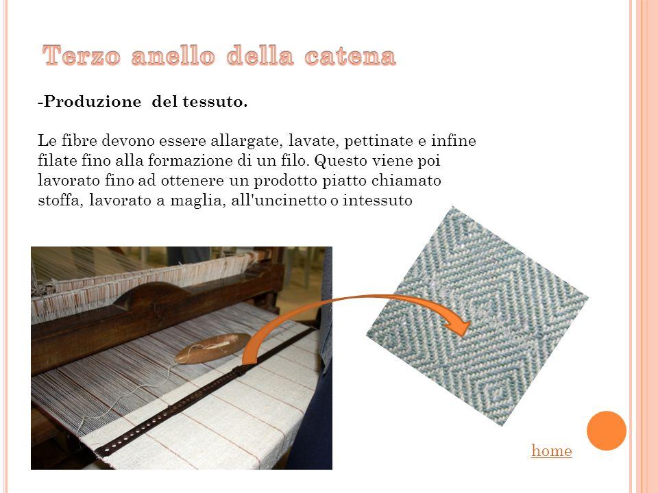 - Trasformazione della stoffa in prodotto finito (confezione).